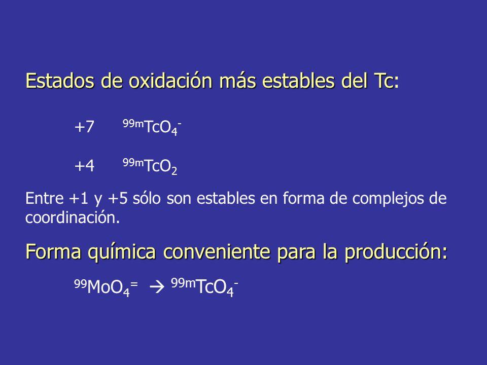Estados de oxidación más estables del Tc: