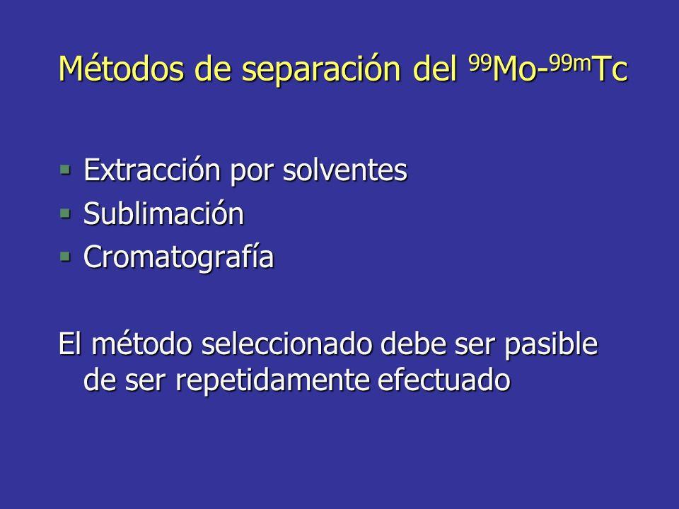Métodos de separación del 99Mo-99mTc