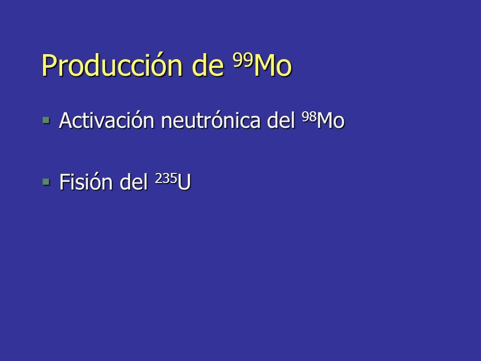 Producción de 99Mo Activación neutrónica del 98Mo Fisión del 235U