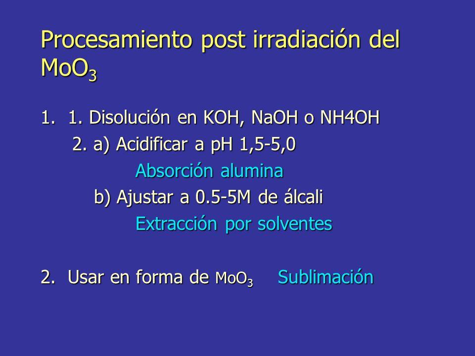 Procesamiento post irradiación del MoO3