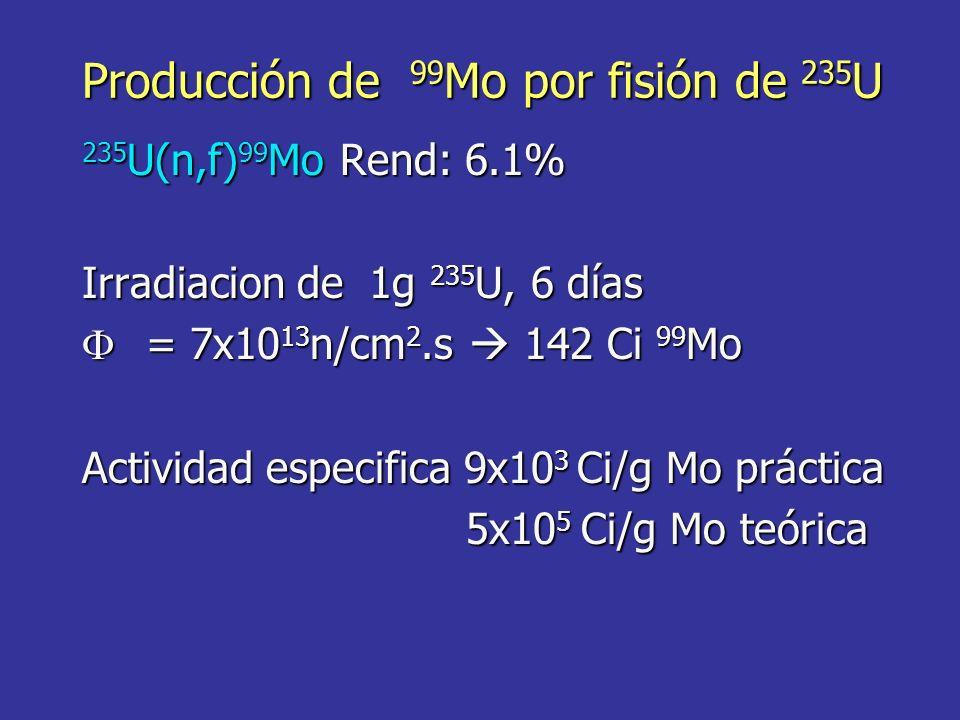 Producción de 99Mo por fisión de 235U