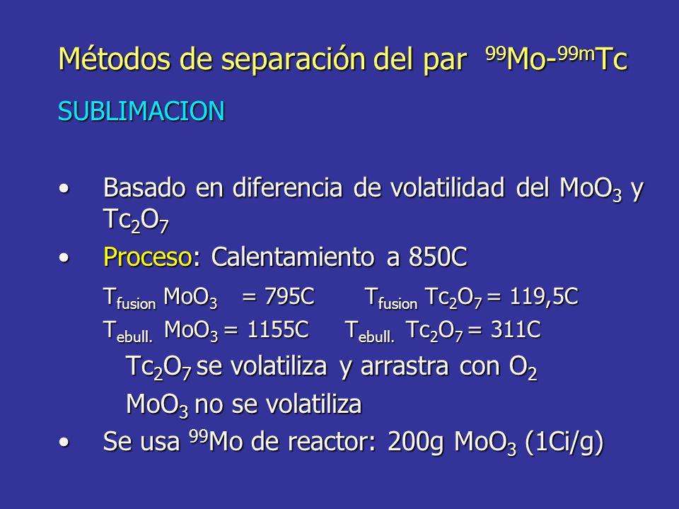 Métodos de separación del par 99Mo-99mTc
