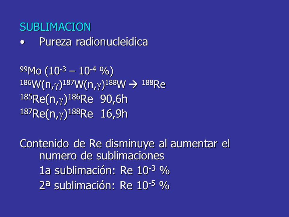 Pureza radionucleidica