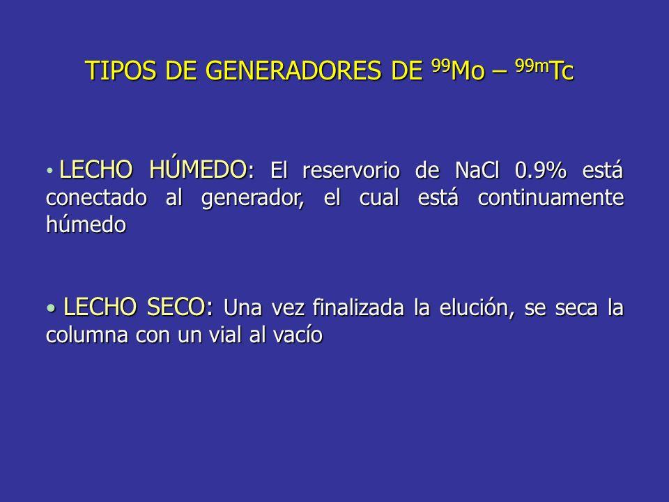 TIPOS DE GENERADORES DE 99Mo – 99mTc