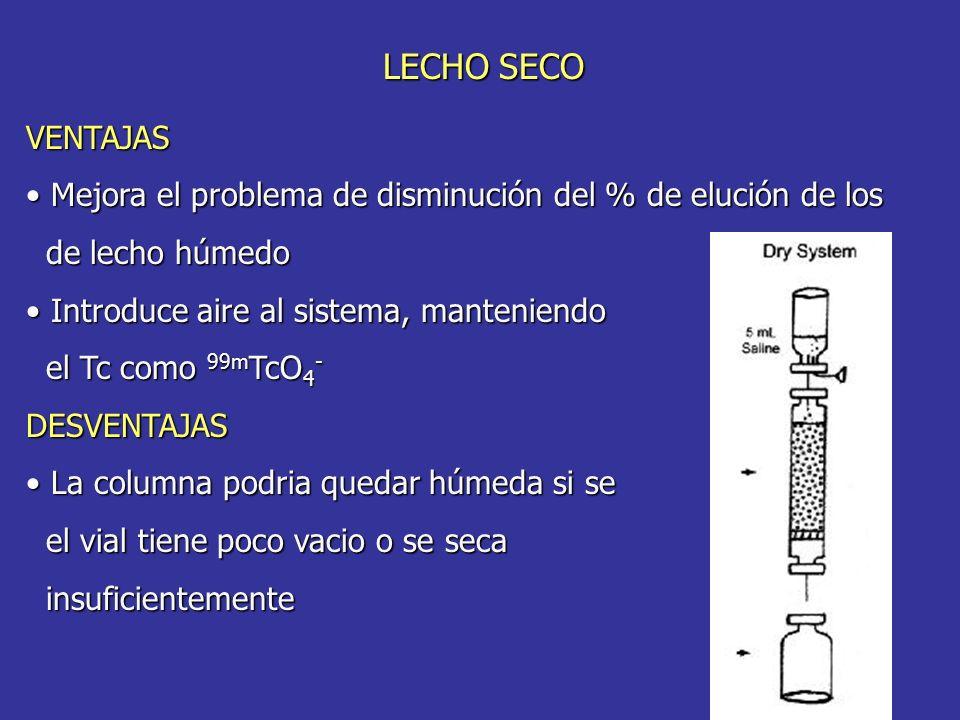LECHO SECO VENTAJAS. Mejora el problema de disminución del % de elución de los. de lecho húmedo. Introduce aire al sistema, manteniendo.