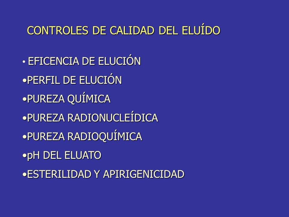 CONTROLES DE CALIDAD DEL ELUÍDO
