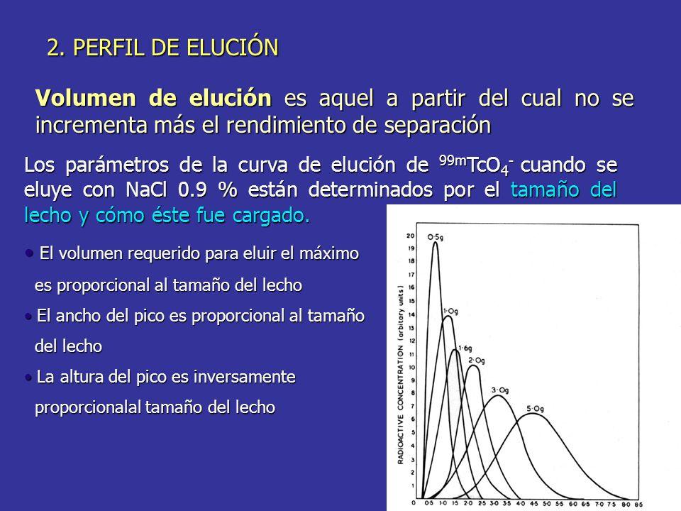 2. PERFIL DE ELUCIÓN Volumen de elución es aquel a partir del cual no se incrementa más el rendimiento de separación.