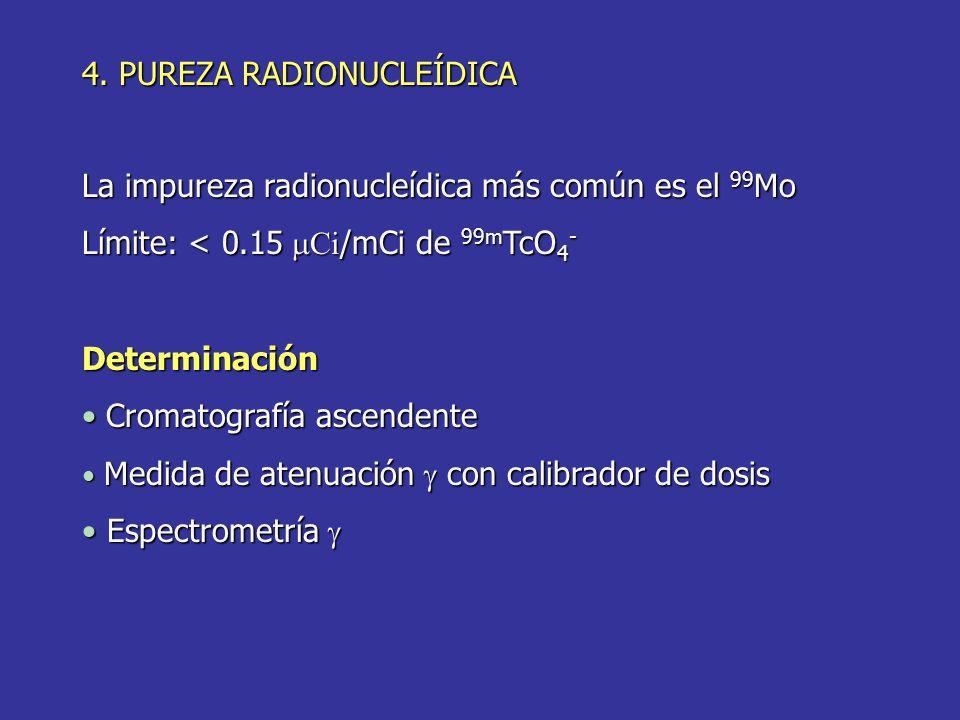 4. PUREZA RADIONUCLEÍDICA