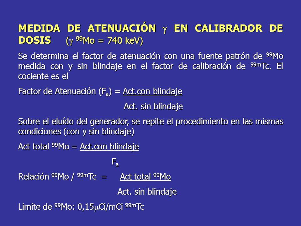 MEDIDA DE ATENUACIÓN g EN CALIBRADOR DE DOSIS (g 99Mo = 740 keV)