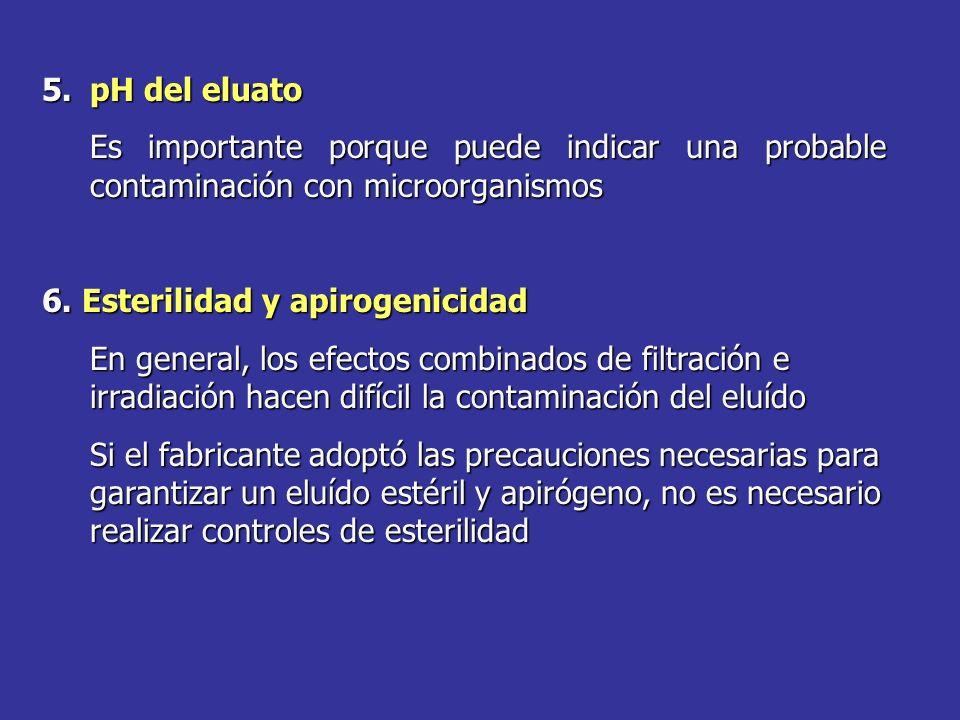 pH del eluato Es importante porque puede indicar una probable contaminación con microorganismos. 6. Esterilidad y apirogenicidad.