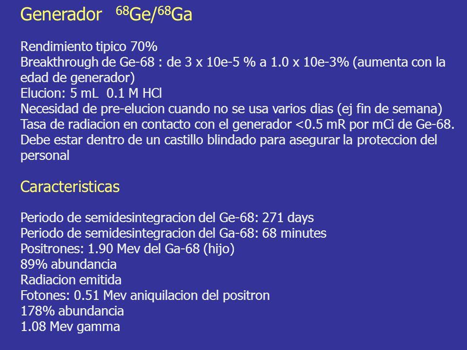 Generador 68Ge/68Ga Caracteristicas Rendimiento tipico 70%