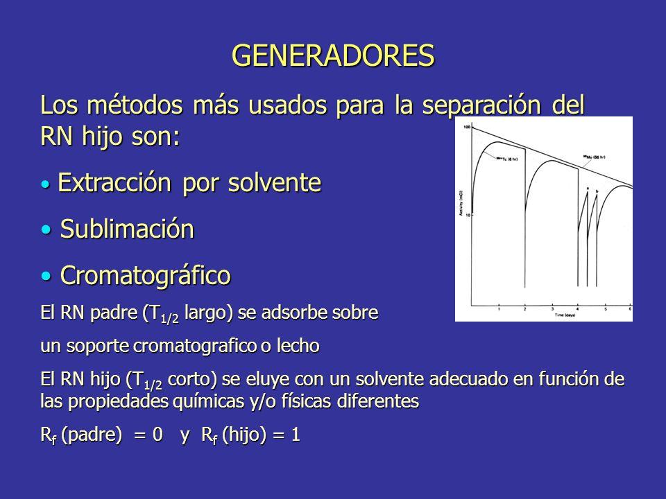 GENERADORES Los métodos más usados para la separación del RN hijo son:
