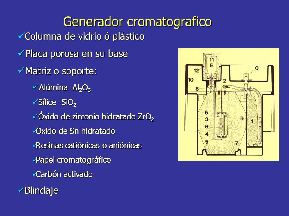 Generador cromatografico