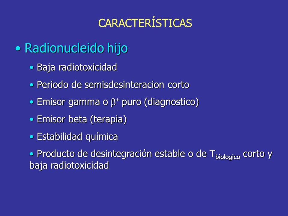 Radionucleido hijo CARACTERÍSTICAS Baja radiotoxicidad