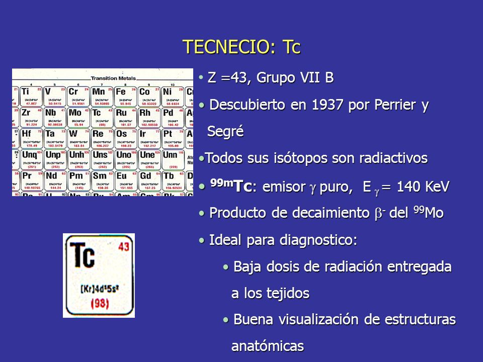 Tabla periodica grupo iv b image collections periodic table and tabla periodica grupo 4 b gallery periodic table and sample with tabla periodica grupo iv b urtaz