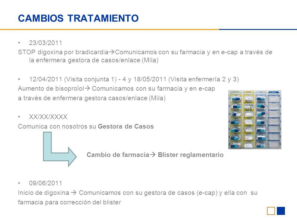 CAMBIOS TRATAMIENTO 23/03/2011