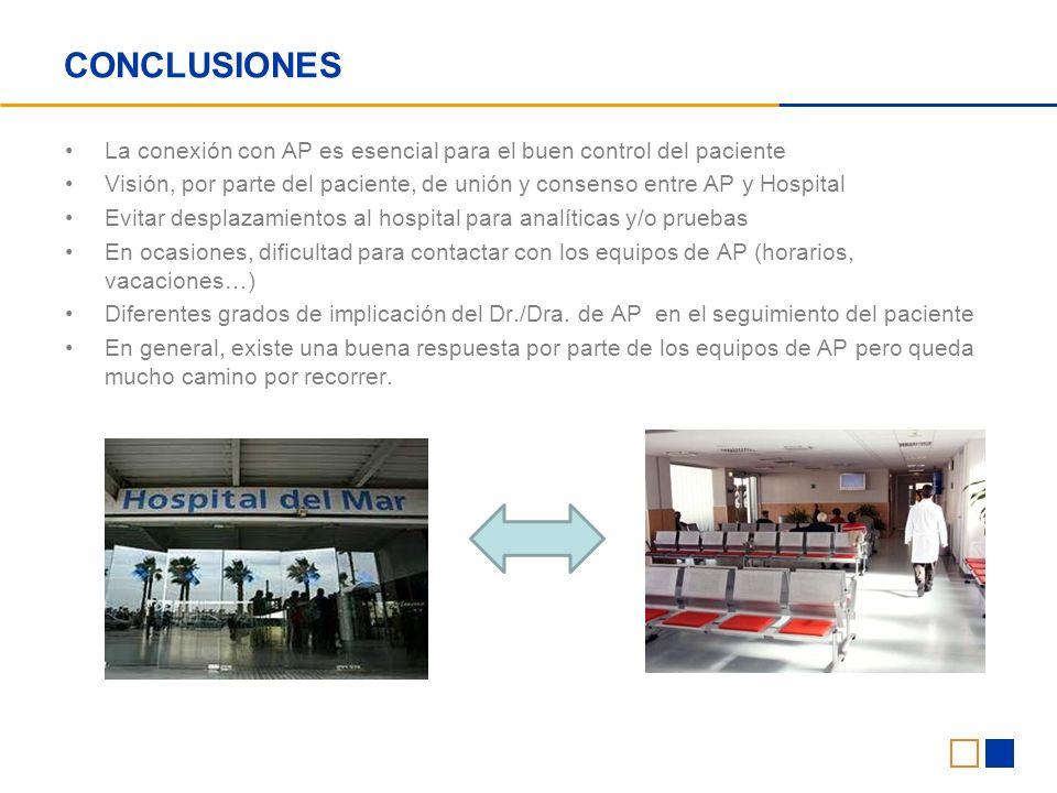 CONCLUSIONES La conexión con AP es esencial para el buen control del paciente.