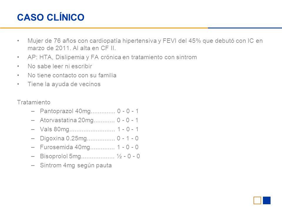 CASO CLÍNICO Mujer de 76 años con cardiopatía hipertensiva y FEVI del 45% que debutó con IC en marzo de 2011. Al alta en CF II.