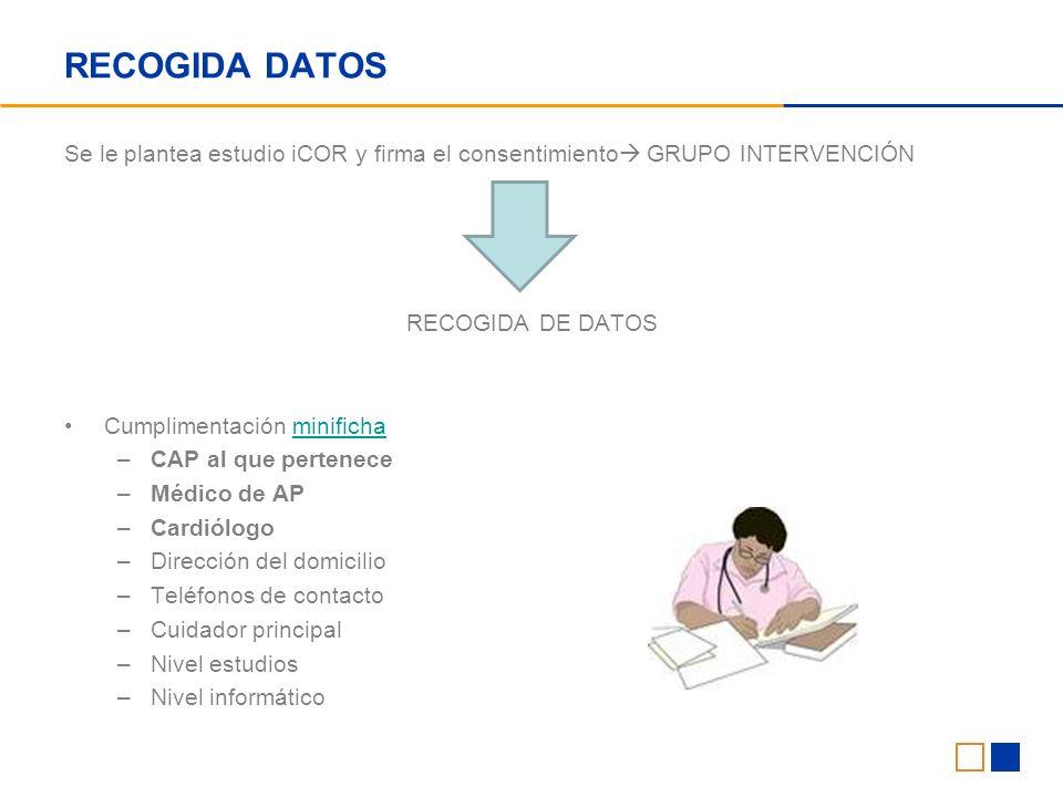 RECOGIDA DATOS Se le plantea estudio iCOR y firma el consentimiento GRUPO INTERVENCIÓN. RECOGIDA DE DATOS.