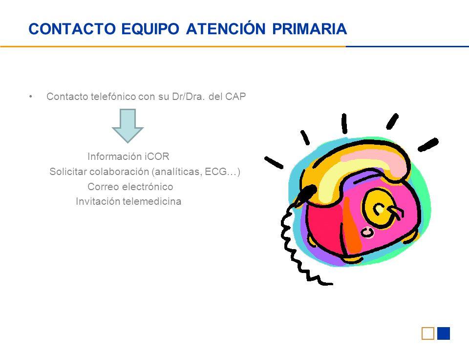 CONTACTO EQUIPO ATENCIÓN PRIMARIA