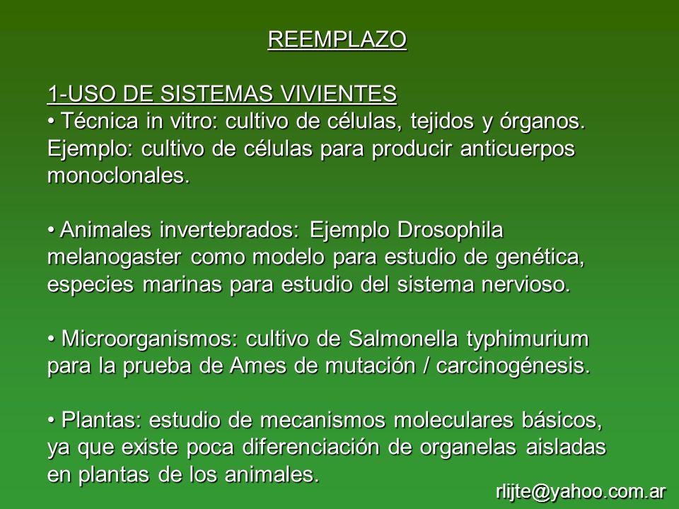 1-USO DE SISTEMAS VIVIENTES