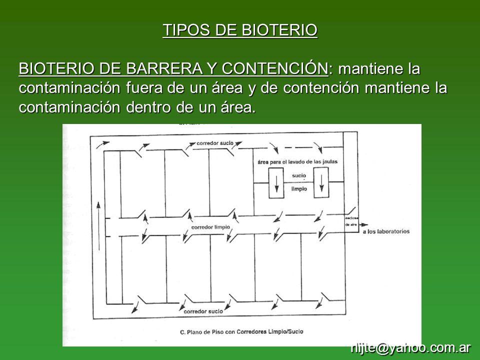 TIPOS DE BIOTERIO