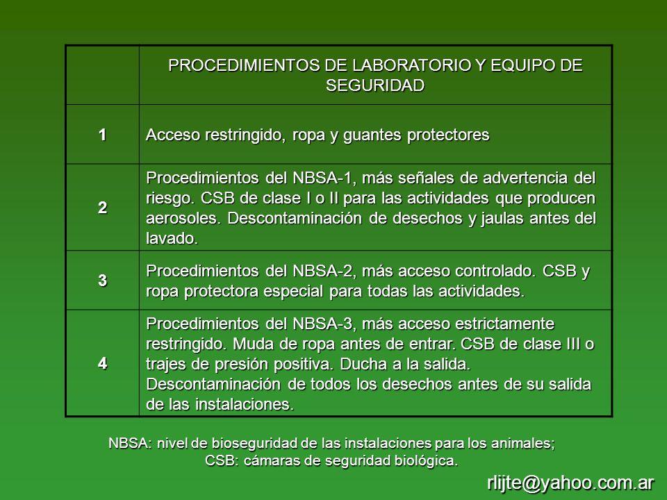 PROCEDIMIENTOS DE LABORATORIO Y EQUIPO DE SEGURIDAD