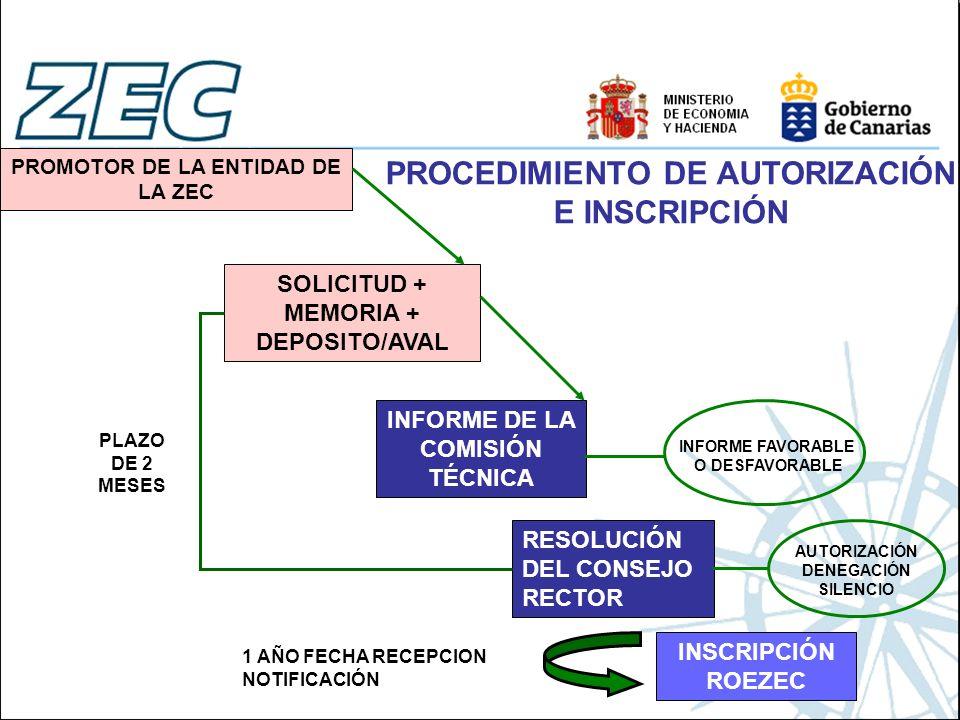 PROCEDIMIENTO DE AUTORIZACIÓN E INSCRIPCIÓN