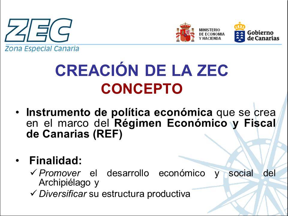 CREACIÓN DE LA ZEC CONCEPTO