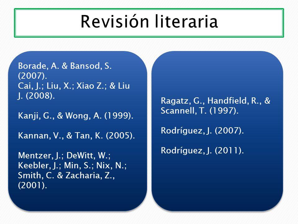 Revisión literaria Borade, A. & Bansod, S. (2007).
