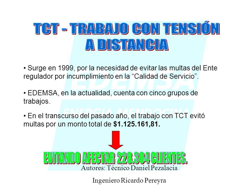 TCT - TRABAJO CON TENSIÓN A DISTANCIA