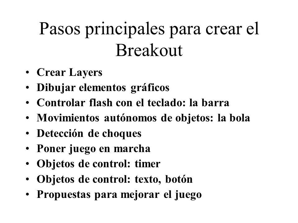 Pasos principales para crear el Breakout