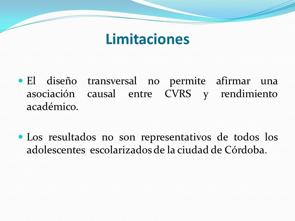 Limitaciones El diseño transversal no permite afirmar una asociación causal entre CVRS y rendimiento académico.