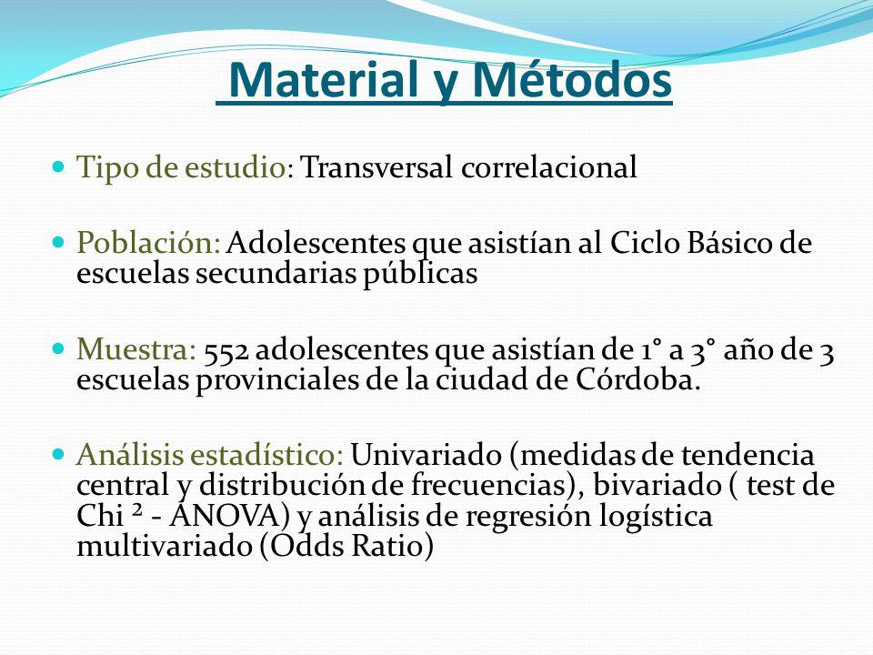 Material y Métodos Tipo de estudio: Transversal correlacional