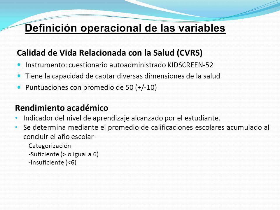 Definición operacional de las variables
