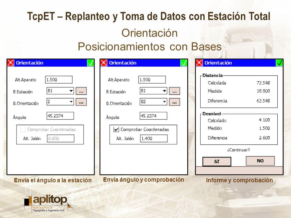 Orientación Posicionamientos con Bases