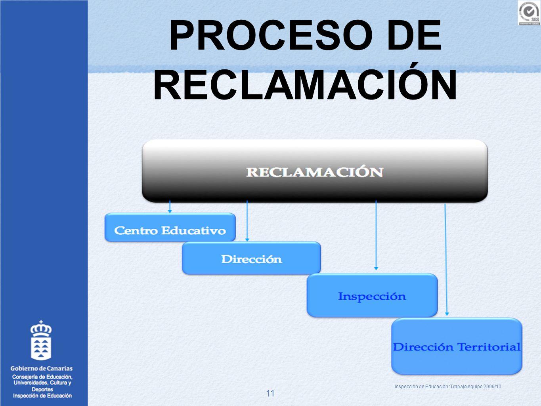 PROCESO DE RECLAMACIÓN