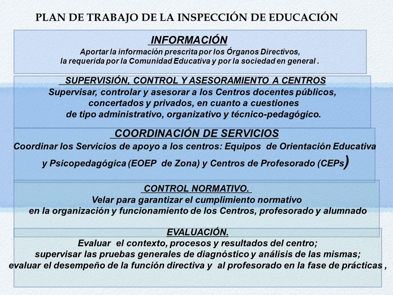 PLAN DE TRABAJO DE LA INSPECCIÓN DE EDUCACIÓN