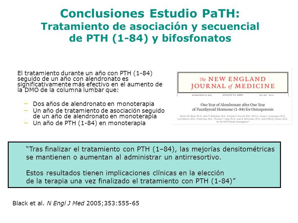 Conclusiones Estudio PaTH: Tratamiento de asociación y secuencial de PTH (1-84) y bifosfonatos
