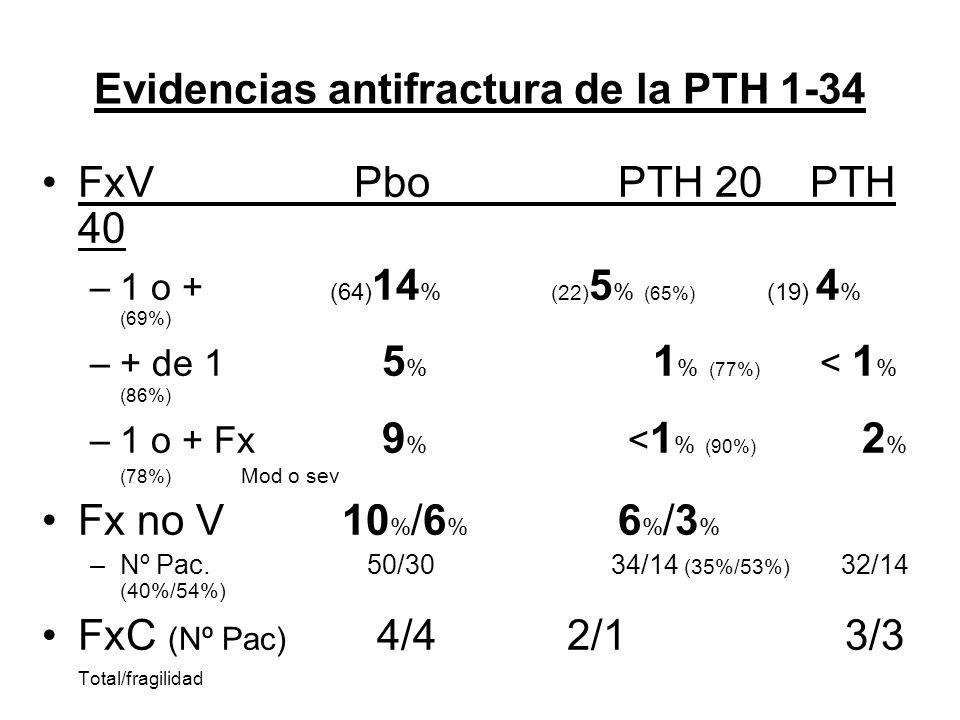 Evidencias antifractura de la PTH 1-34