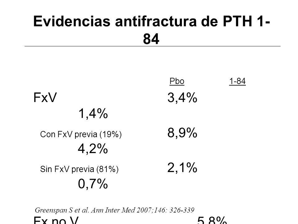 Evidencias antifractura de PTH 1-84
