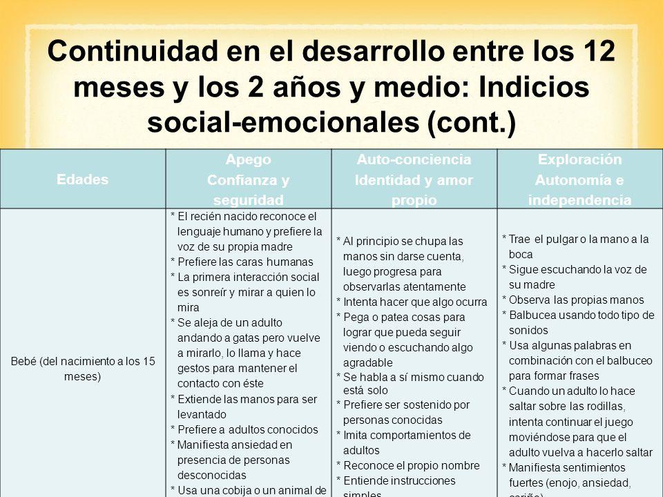 Continuidad en el desarrollo entre los 12 meses y los 2 años y medio: Indicios social-emocionales (cont.)
