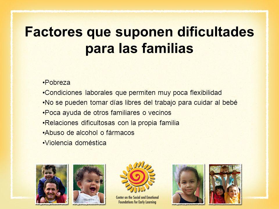 Factores que suponen dificultades para las familias