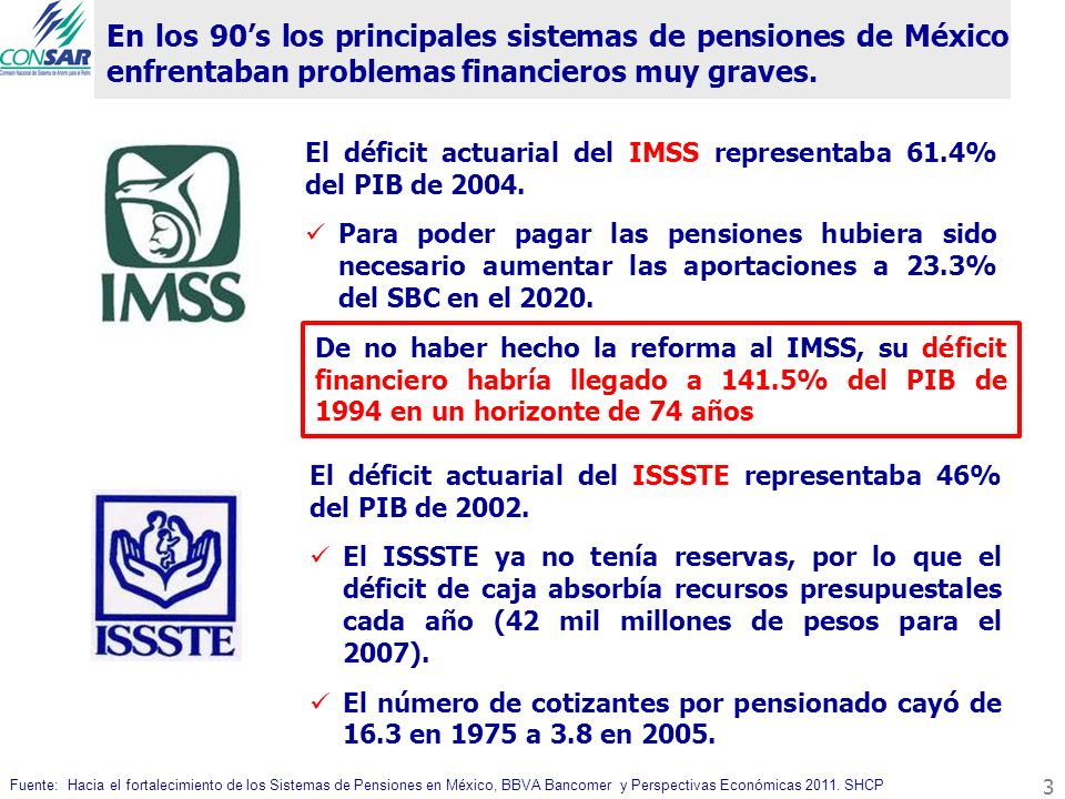 En los 90's los principales sistemas de pensiones de México enfrentaban problemas financieros muy graves.