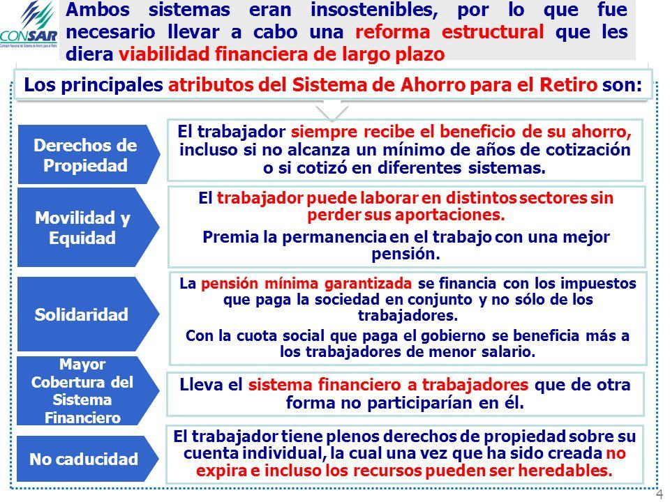 Los principales atributos del Sistema de Ahorro para el Retiro son: