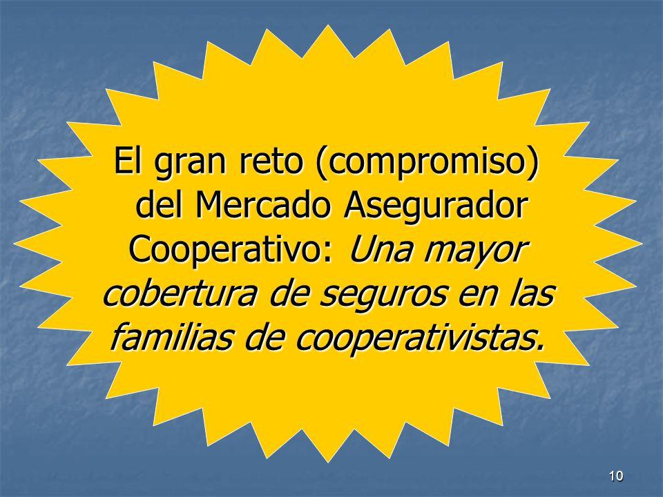 El gran reto (compromiso) del Mercado Asegurador Cooperativo: Una mayor cobertura de seguros en las familias de cooperativistas.