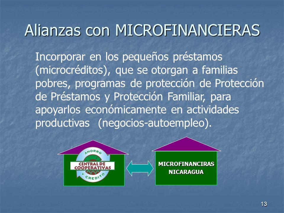 Alianzas con MICROFINANCIERAS