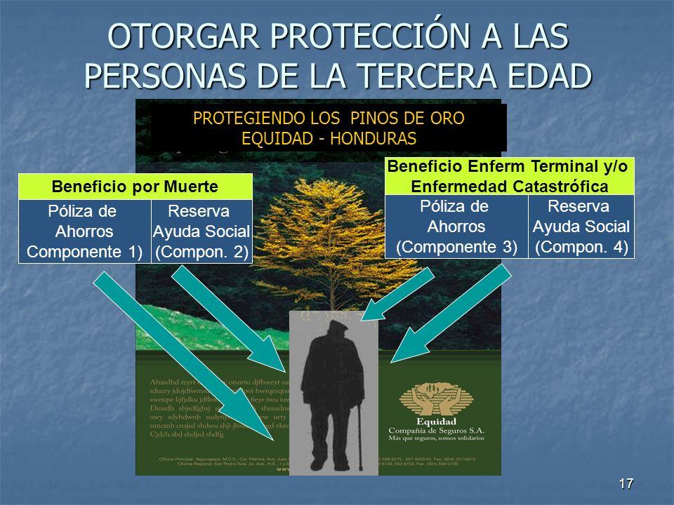 OTORGAR PROTECCIÓN A LAS PERSONAS DE LA TERCERA EDAD