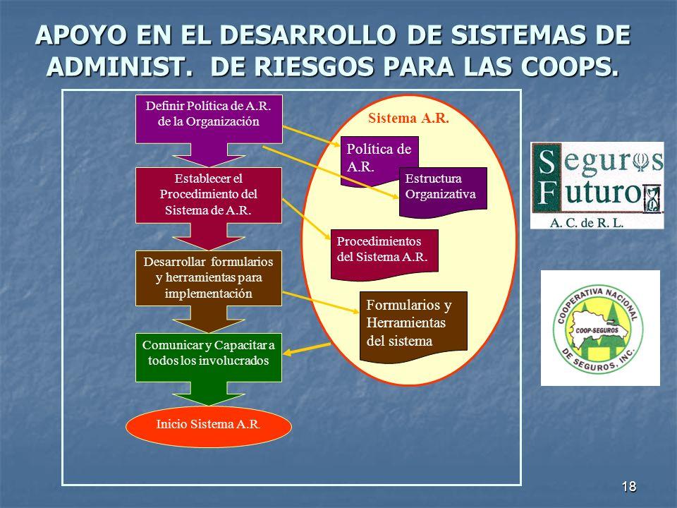APOYO EN EL DESARROLLO DE SISTEMAS DE ADMINIST