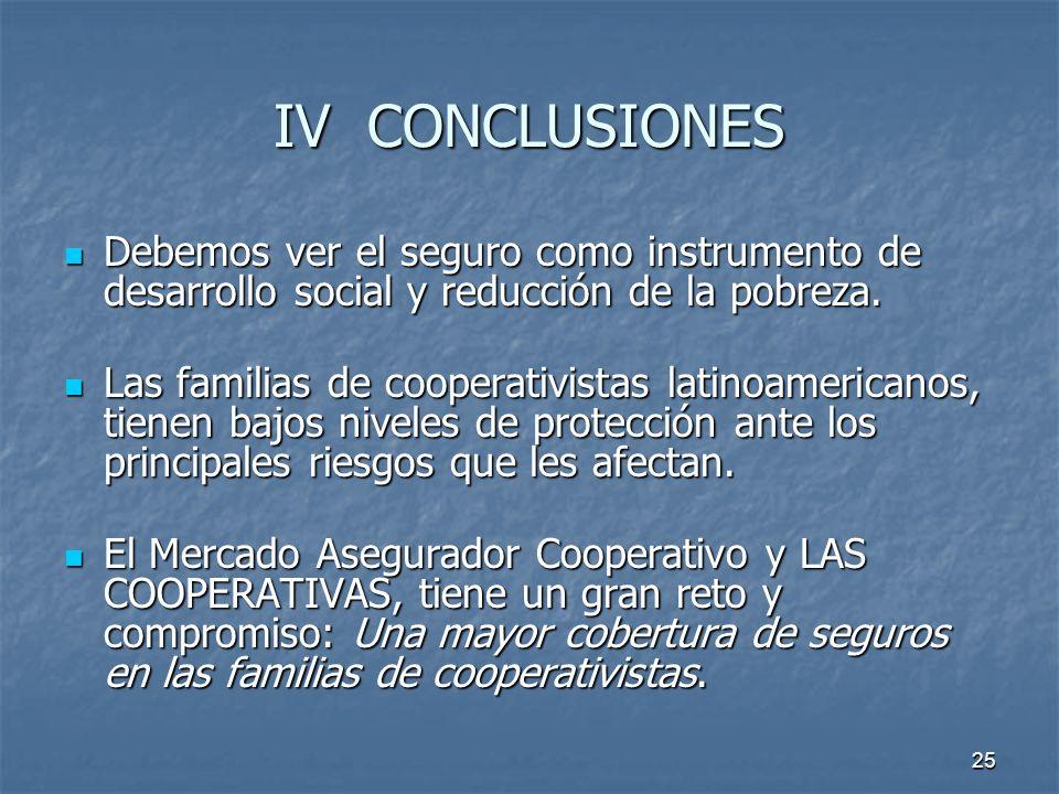 IV CONCLUSIONES Debemos ver el seguro como instrumento de desarrollo social y reducción de la pobreza.